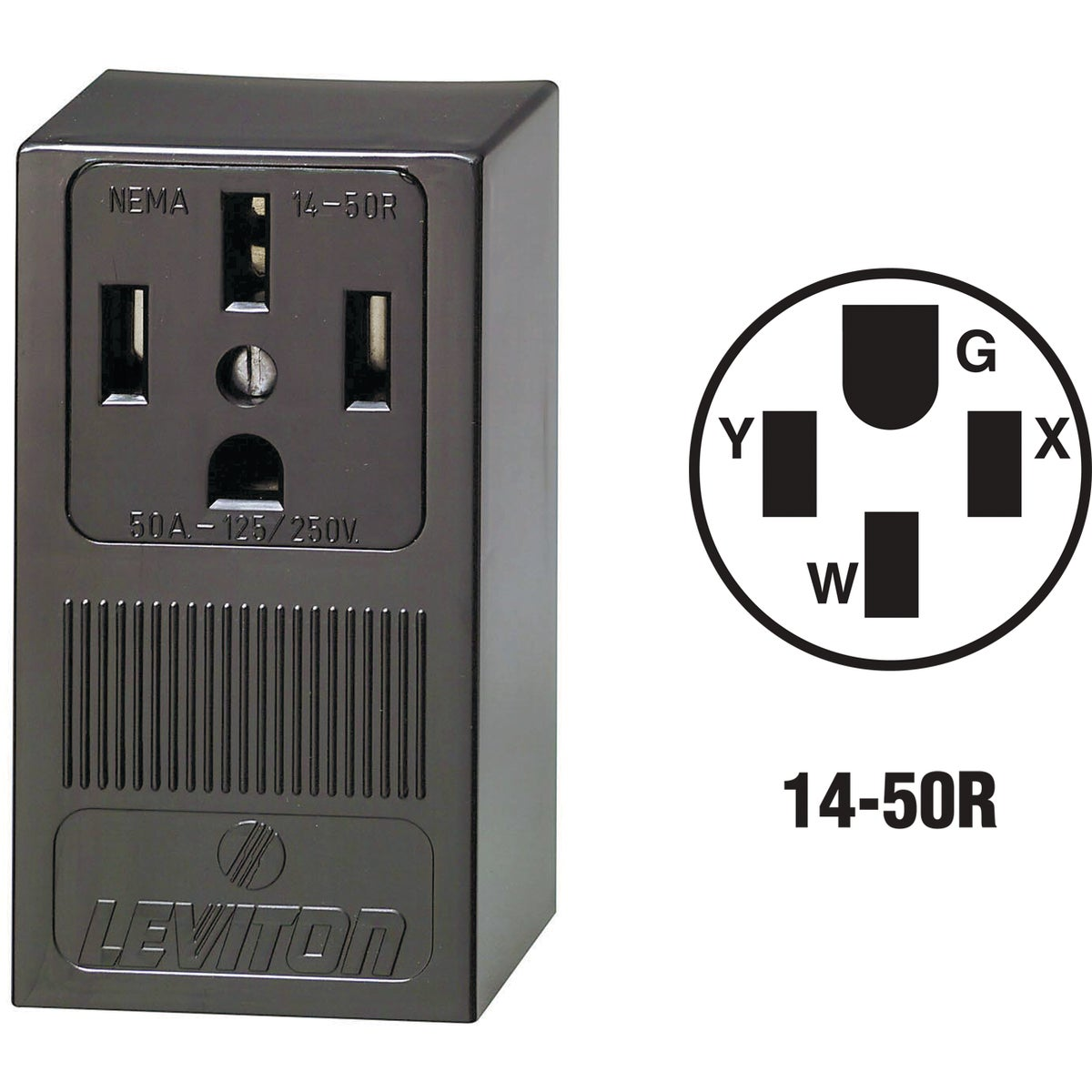 SURFACE RANGE OUTLET